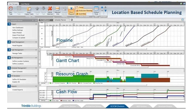 Location Based schedule Planning VICO Software
